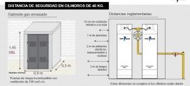 Gabinete para Cilindros de 45 kg.